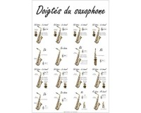 Poster Doigtés du saxophone - Format A3